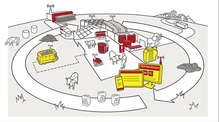 Il futuro delle stalle da latte? Sempre più sostenibile e redditizio