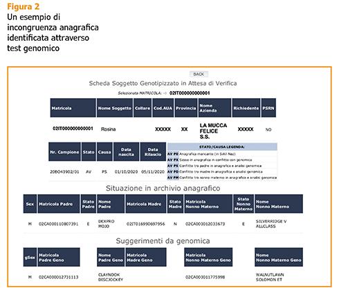 genomica, test genomici, errori anagrafici